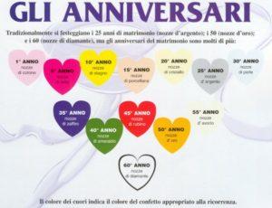 Primo Anniversario Di Matrimonio Frasi.Frasi Di Anniversario Di Matrimonio Per Amici Notiziesecche