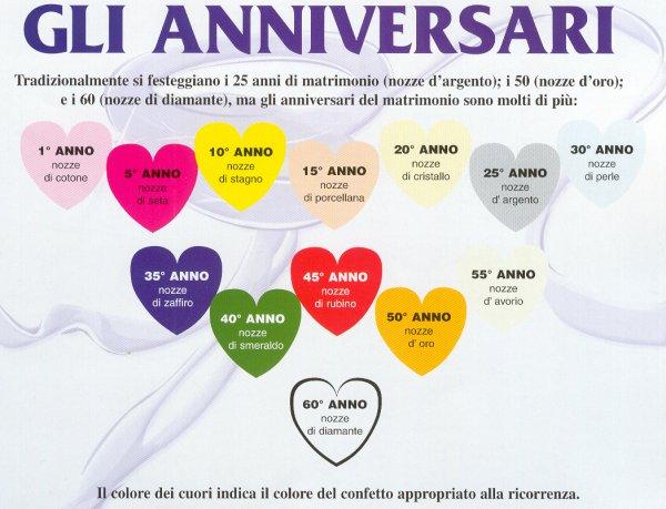 Anniversario Di Matrimonio 10 Anni Colore.Anniversari Di Matrimonio Tabella Dei Vari Nomi Notiziesecche