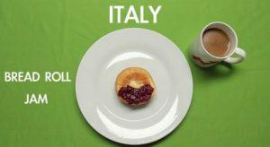 colazione nel mondo