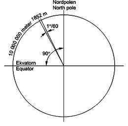 miglio marino misura